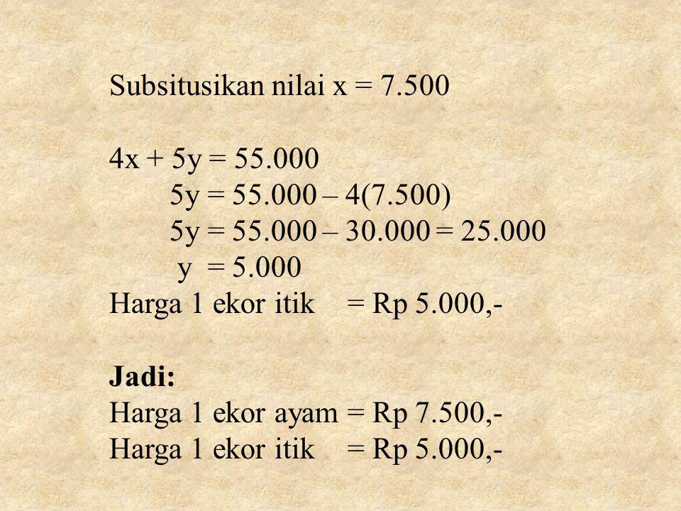 Subsitusikan nilai x = 7.500 4x + 5y = 55.000 5y = 55.000 – 4(7.500) 5y = 55.000 – 30.000 = 25.000 y = 5.000 Harga 1 ekor itik= Rp 5.000,- Jadi: Harga 1 ekor ayam= Rp 7.500,- Harga 1 ekor itik= Rp 5.000,-