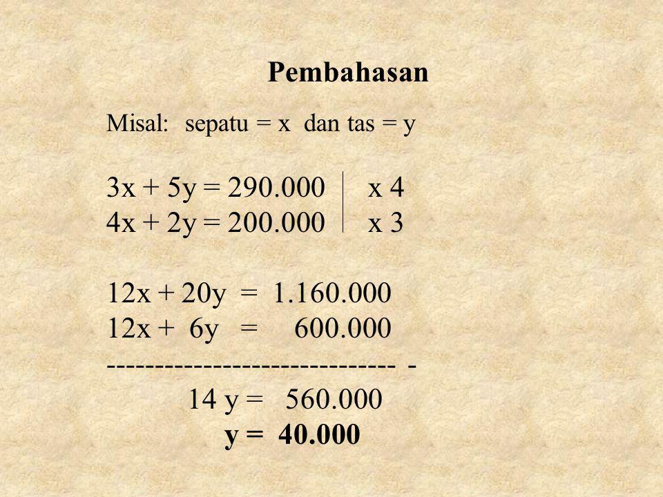 Pembahasan Misal: sepatu = x dan tas = y 3x + 5y = 290.000 x 4 4x + 2y = 200.000 x 3 12x + 20y = 1.160.000 12x + 6y = 600.000 ------------------------------ - 14 y = 560.000 y = 40.000