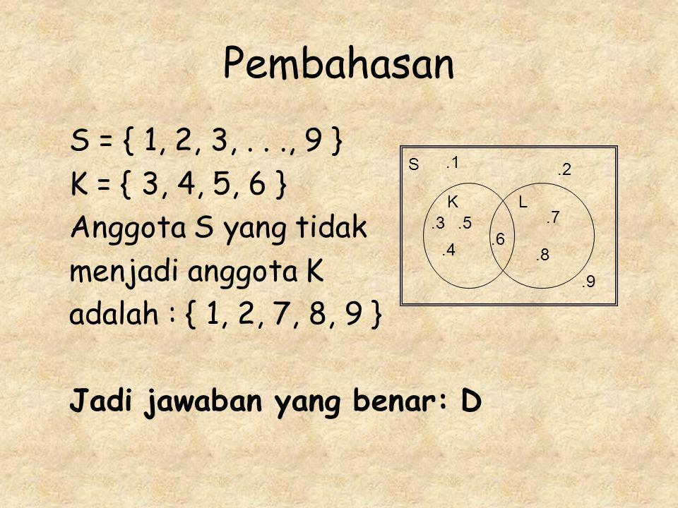 Pembahasan S = { 1, 2, 3,..., 9 } K = { 3, 4, 5, 6 } Anggota S yang tidak menjadi anggota K adalah : { 1, 2, 7, 8, 9 } Jadi jawaban yang benar: D S KL