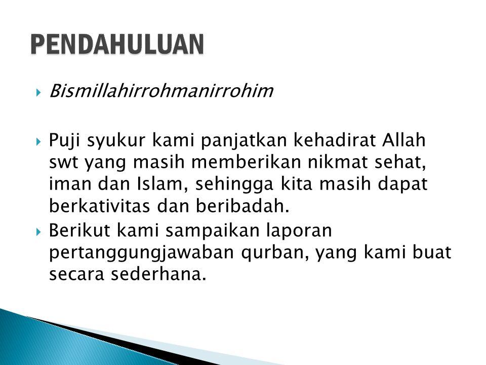  Bismillahirrohmanirrohim  Puji syukur kami panjatkan kehadirat Allah swt yang masih memberikan nikmat sehat, iman dan Islam, sehingga kita masih dapat berkativitas dan beribadah.