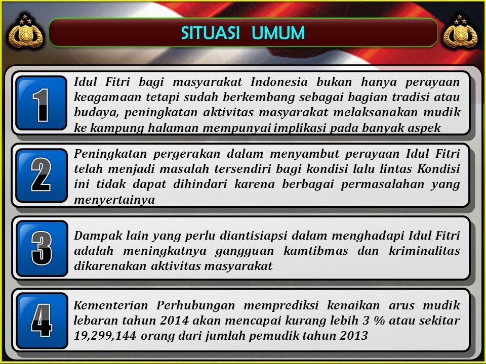 SITUASI UMUM Idul Fitri bagi masyarakat Indonesia bukan hanya perayaan keagamaan tetapi sudah berkembang sebagai bagian tradisi atau budaya, peningkat
