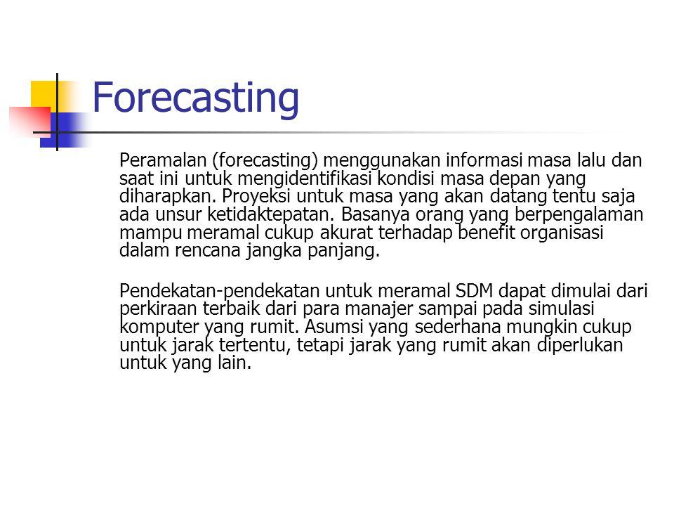 Forecasting Peramalan (forecasting) menggunakan informasi masa lalu dan saat ini untuk mengidentifikasi kondisi masa depan yang diharapkan. Proyeksi u