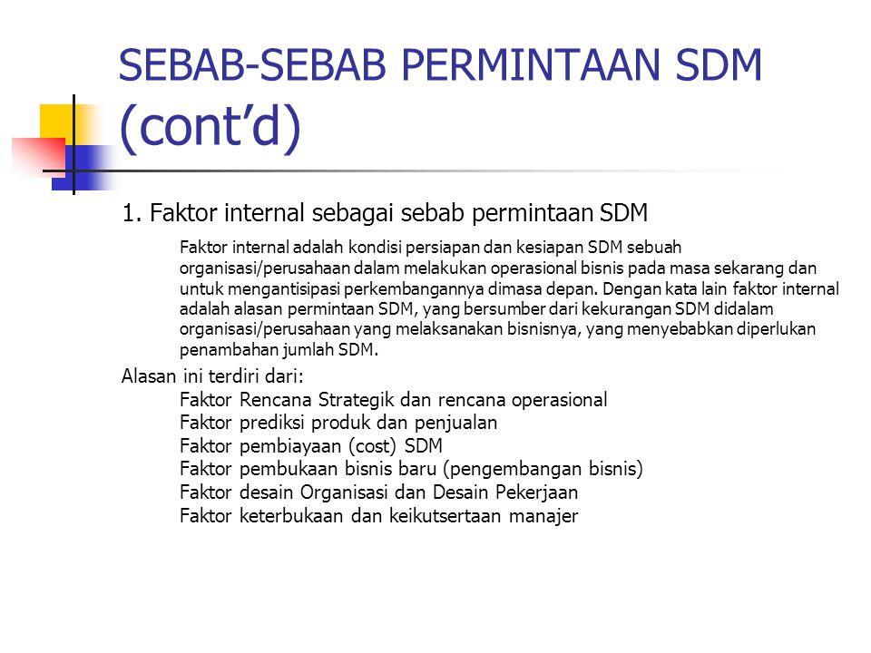 SEBAB-SEBAB PERMINTAAN SDM (cont'd) 1. Faktor internal sebagai sebab permintaan SDM Faktor internal adalah kondisi persiapan dan kesiapan SDM sebuah o