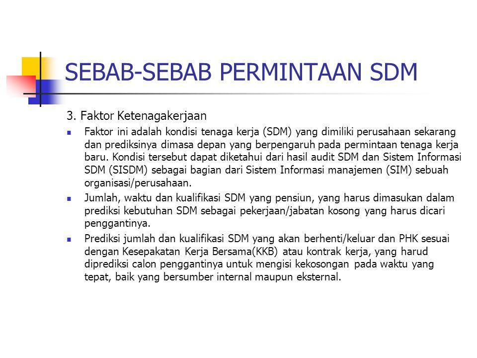 SEBAB-SEBAB PERMINTAAN SDM 3. Faktor Ketenagakerjaan Faktor ini adalah kondisi tenaga kerja (SDM) yang dimiliki perusahaan sekarang dan prediksinya di