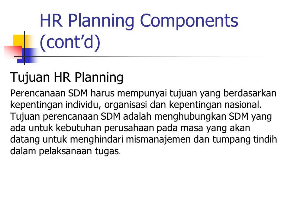 HR Planning Components (cont'd) Tujuan HR Planning Perencanaan SDM harus mempunyai tujuan yang berdasarkan kepentingan individu, organisasi dan kepentingan nasional.