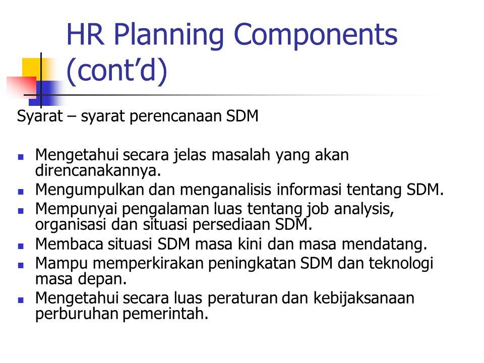 HR Planning Components (cont'd) Syarat – syarat perencanaan SDM Mengetahui secara jelas masalah yang akan direncanakannya. Mengumpulkan dan menganalis