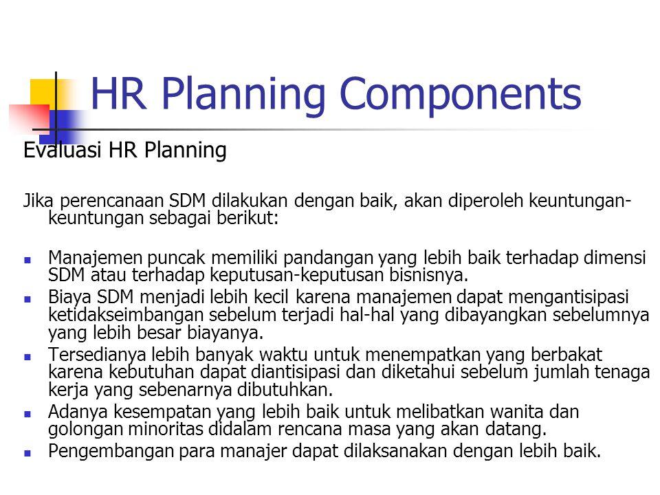 HR Planning Components Evaluasi HR Planning Jika perencanaan SDM dilakukan dengan baik, akan diperoleh keuntungan- keuntungan sebagai berikut: Manajem