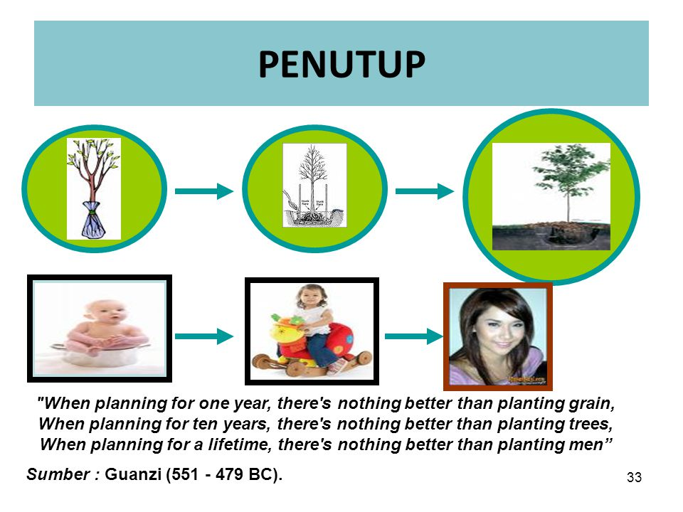 33 PENUTUP When planning for one year, there s nothing better than planting grain, When planning for ten years, there s nothing better than planting trees, When planning for a lifetime, there s nothing better than planting men Sumber : Guanzi (551 - 479 BC).