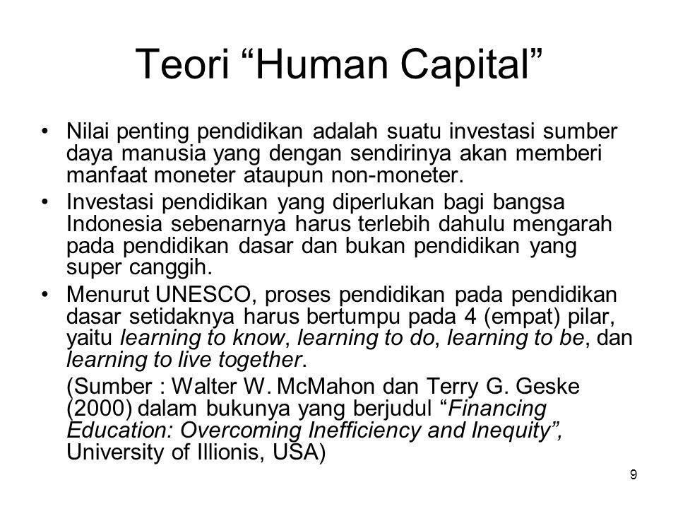 9 Teori Human Capital Nilai penting pendidikan adalah suatu investasi sumber daya manusia yang dengan sendirinya akan memberi manfaat moneter ataupun non-moneter.