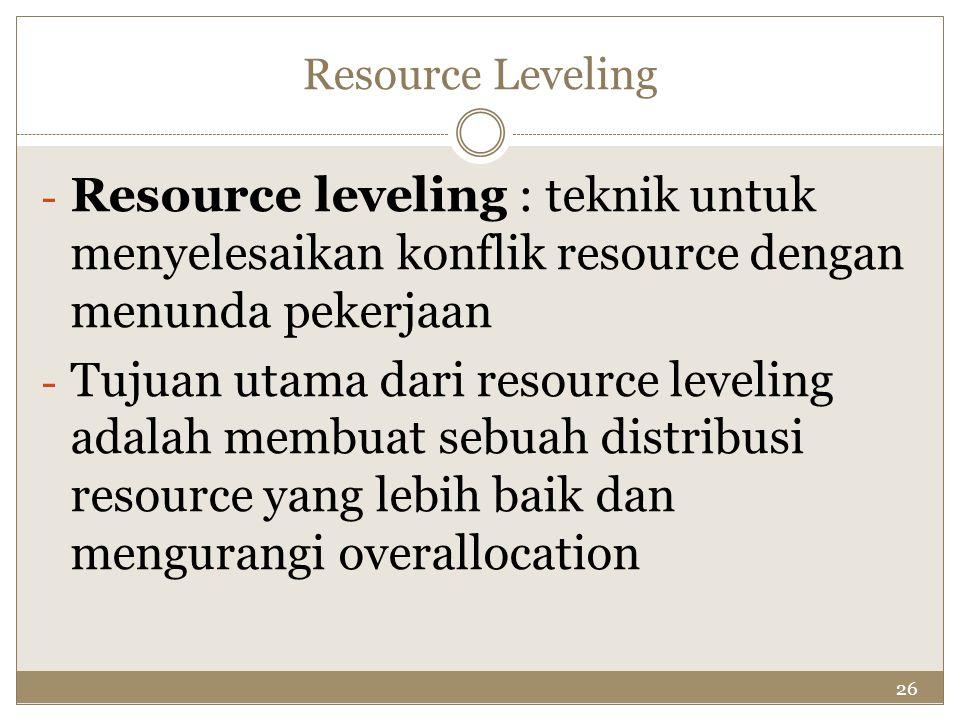 26 Resource Leveling - Resource leveling : teknik untuk menyelesaikan konflik resource dengan menunda pekerjaan - Tujuan utama dari resource leveling