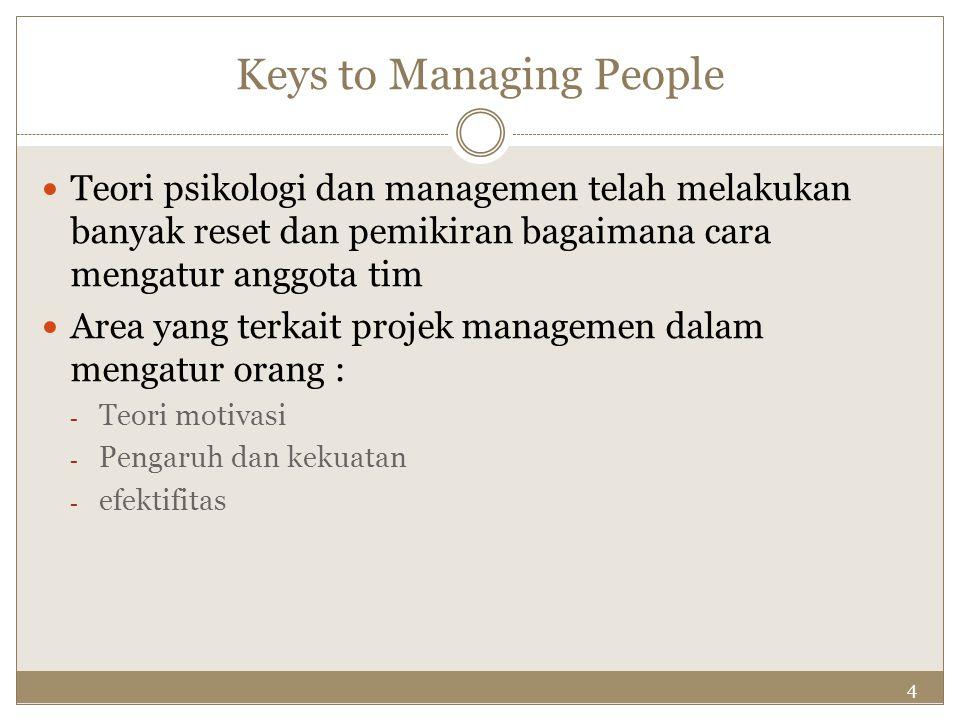 4 Keys to Managing People Teori psikologi dan managemen telah melakukan banyak reset dan pemikiran bagaimana cara mengatur anggota tim Area yang terka