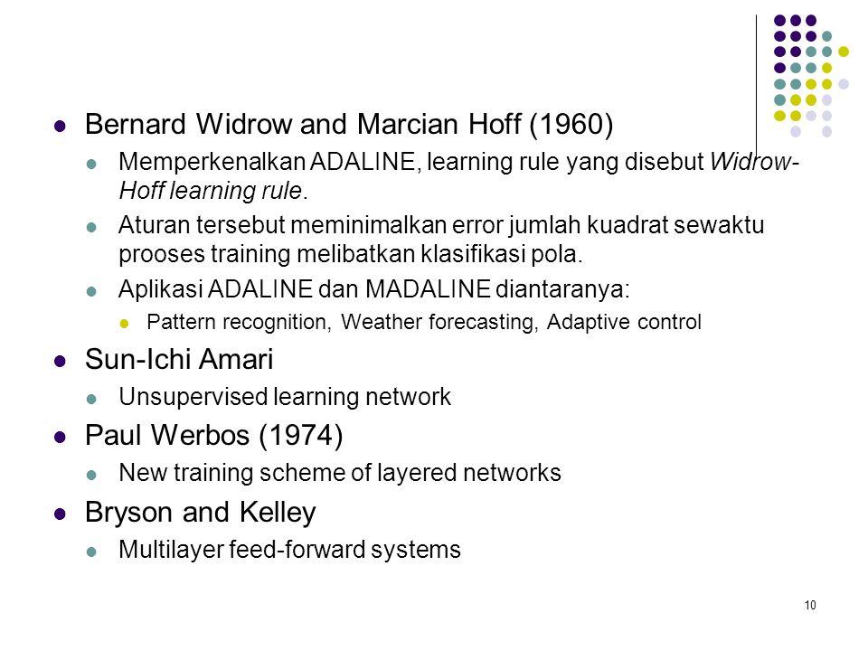 Bernard Widrow and Marcian Hoff (1960) Memperkenalkan ADALINE, learning rule yang disebut Widrow- Hoff learning rule. Aturan tersebut meminimalkan err