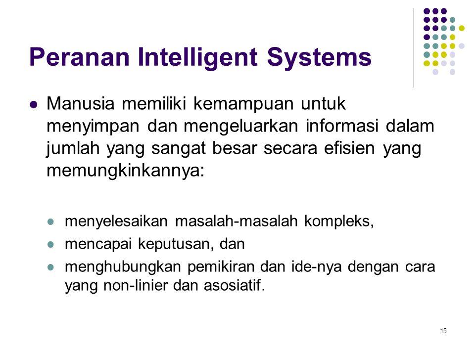 Peranan Intelligent Systems Manusia memiliki kemampuan untuk menyimpan dan mengeluarkan informasi dalam jumlah yang sangat besar secara efisien yang memungkinkannya: menyelesaikan masalah-masalah kompleks, mencapai keputusan, dan menghubungkan pemikiran dan ide-nya dengan cara yang non-linier dan asosiatif.
