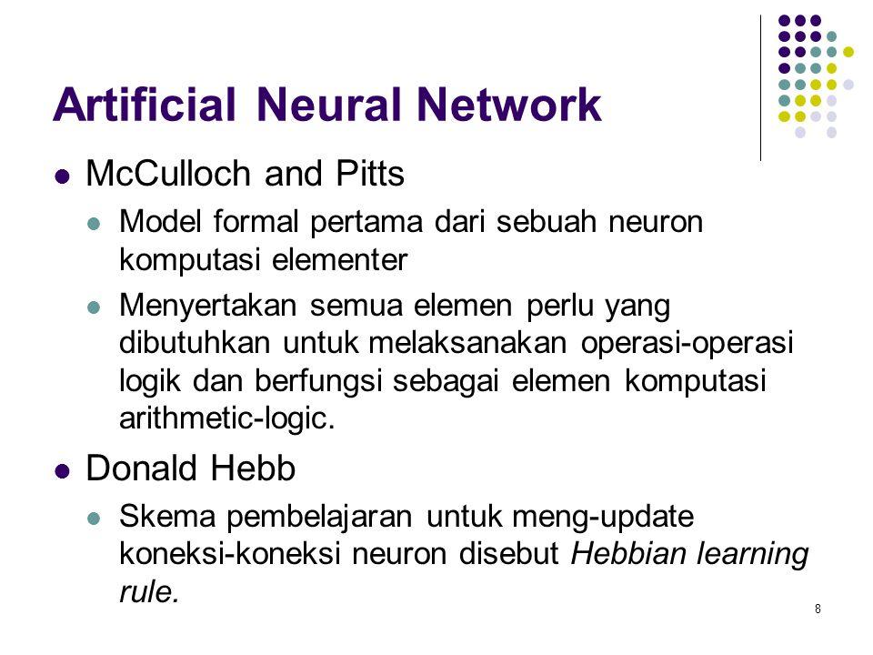 Artificial Neural Network McCulloch and Pitts Model formal pertama dari sebuah neuron komputasi elementer Menyertakan semua elemen perlu yang dibutuhkan untuk melaksanakan operasi-operasi logik dan berfungsi sebagai elemen komputasi arithmetic-logic.