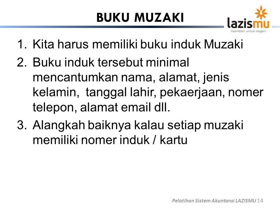 BUKU MUZAKI 1.Kita harus memiliki buku induk Muzaki 2.Buku induk tersebut minimal mencantumkan nama, alamat, jenis kelamin, tanggal lahir, pekaerjaan,