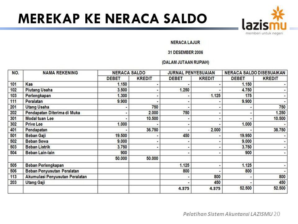 MEREKAP KE NERACA SALDO Pelatihan Sistem Akuntansi LAZISMU 20
