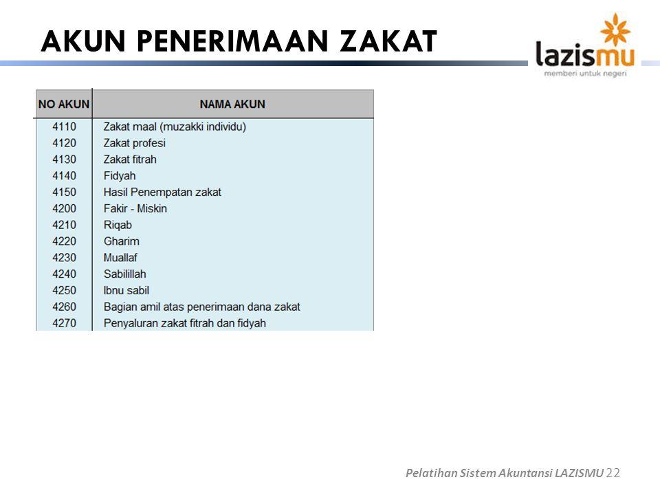 AKUN PENERIMAAN ZAKAT Pelatihan Sistem Akuntansi LAZISMU 22