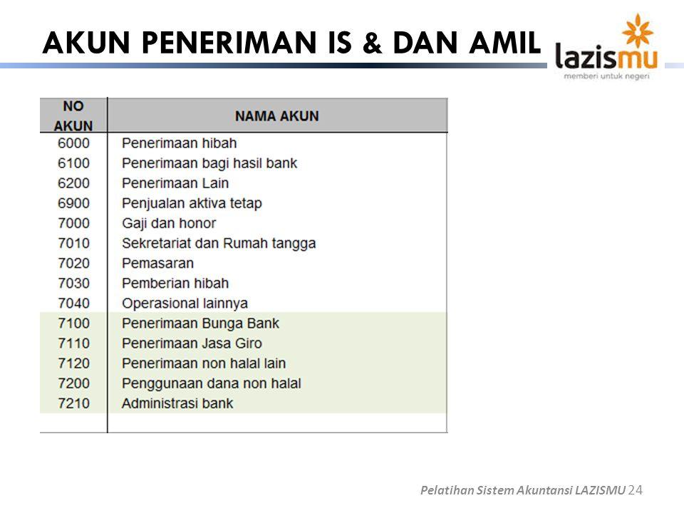 AKUN PENERIMAN IS & DAN AMIL Pelatihan Sistem Akuntansi LAZISMU 24