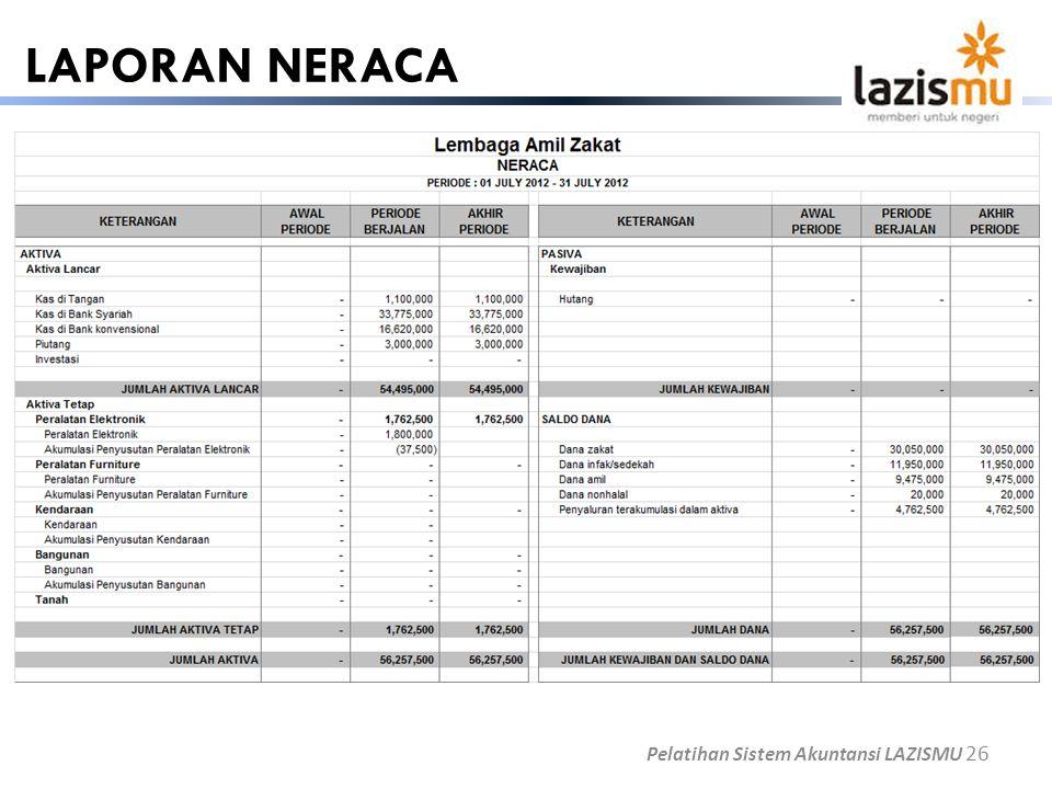 LAPORAN NERACA Pelatihan Sistem Akuntansi LAZISMU 26