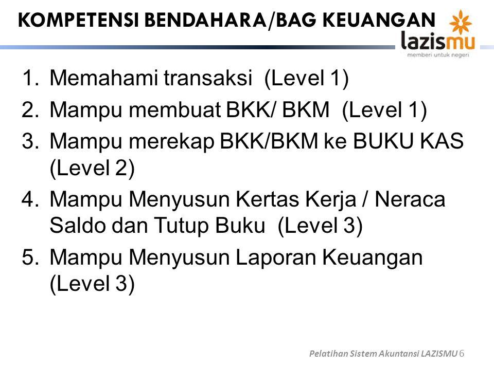 KOMPETENSI BENDAHARA/BAG KEUANGAN 1.Memahami transaksi (Level 1) 2.Mampu membuat BKK/ BKM (Level 1) 3.Mampu merekap BKK/BKM ke BUKU KAS (Level 2) 4.Ma