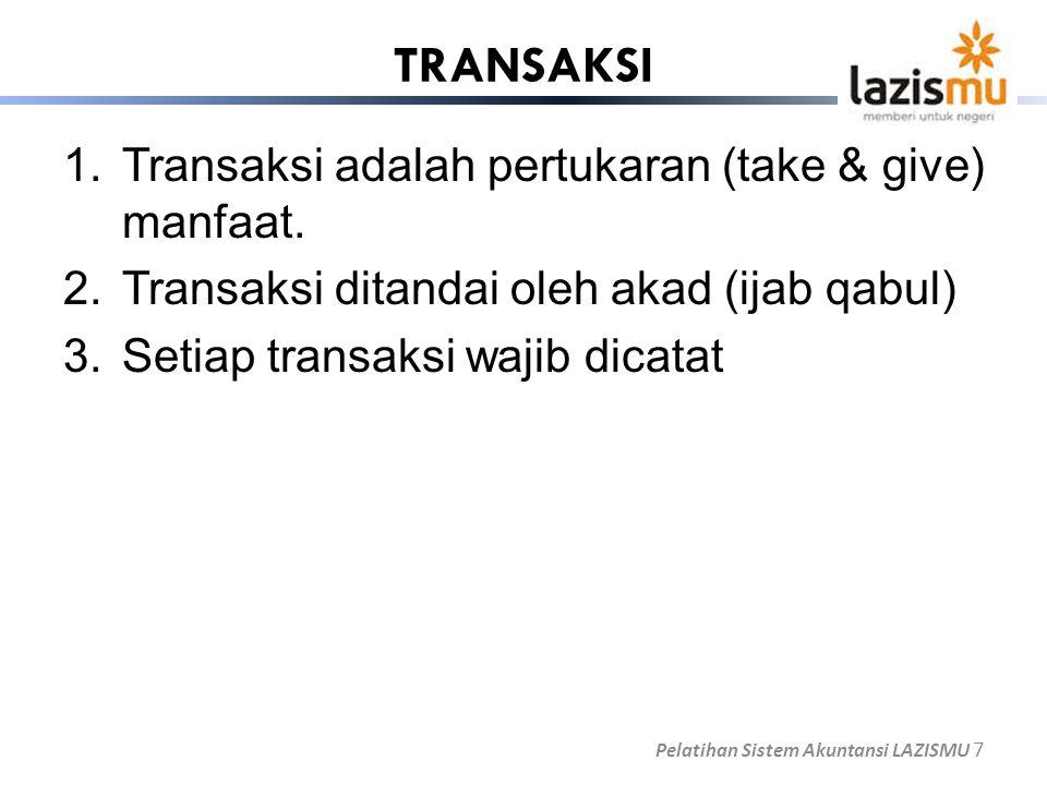 TRANSAKSI 1.Transaksi adalah pertukaran (take & give) manfaat. 2.Transaksi ditandai oleh akad (ijab qabul) 3.Setiap transaksi wajib dicatat Pelatihan