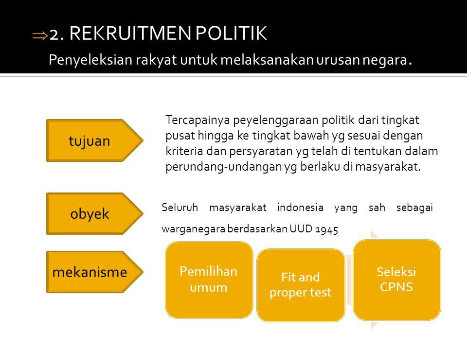  2.REKRUITMEN POLITIK Penyeleksian rakyat untuk melaksanakan urusan negara.