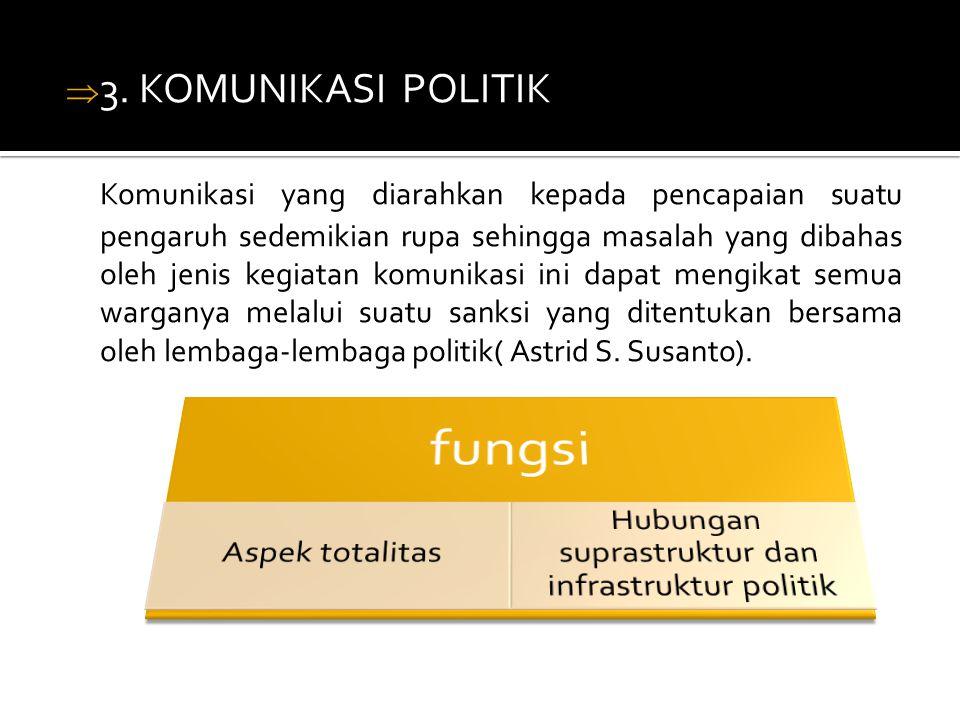  2. REKRUITMEN POLITIK Penyeleksian rakyat untuk melaksanakan urusan negara. tujuan Tercapainya peyelenggaraan politik dari tingkat pusat hingga ke t