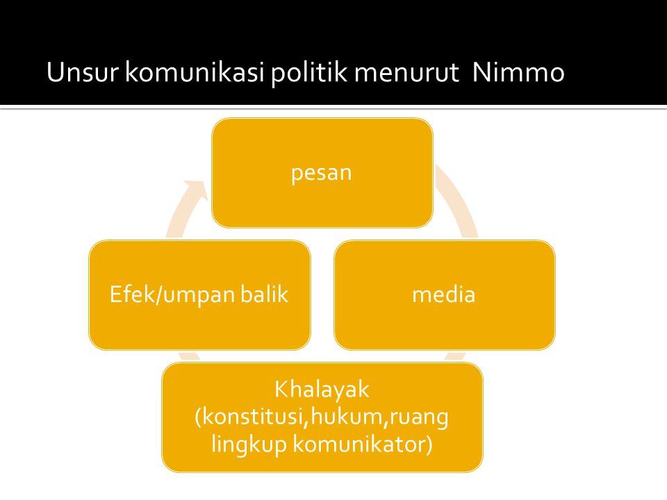 Unsur komunikasi politik menurut Nimmo pesanmedia Khalayak (konstitusi,hukum,ruang lingkup komunikator) Efek/umpan balik