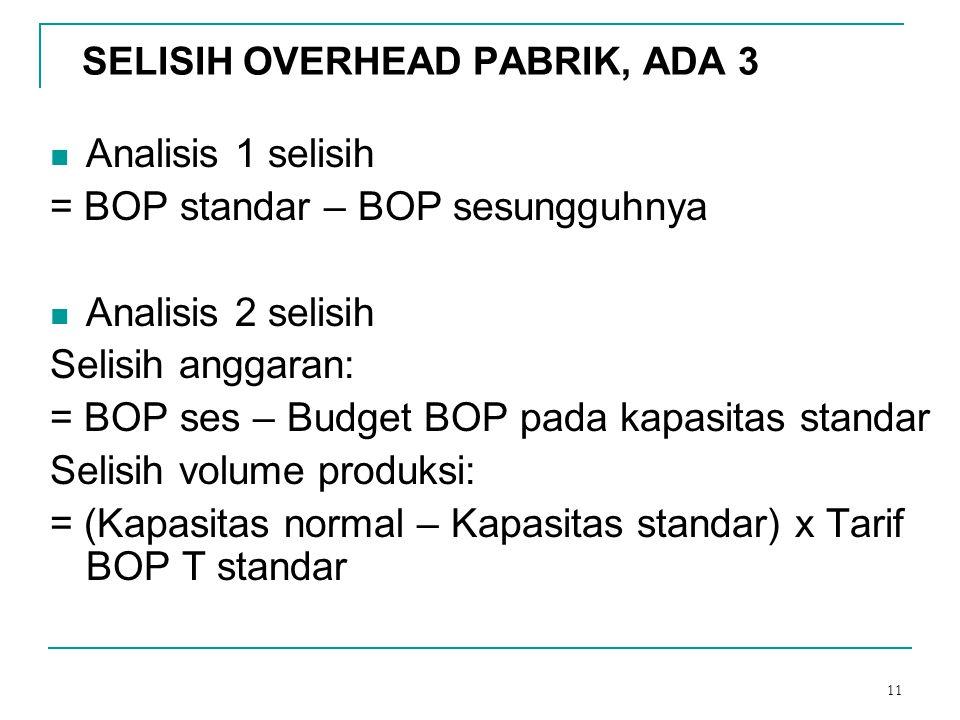 11 SELISIH OVERHEAD PABRIK, ADA 3 Analisis 1 selisih = BOP standar – BOP sesungguhnya Analisis 2 selisih Selisih anggaran: = BOP ses – Budget BOP pada