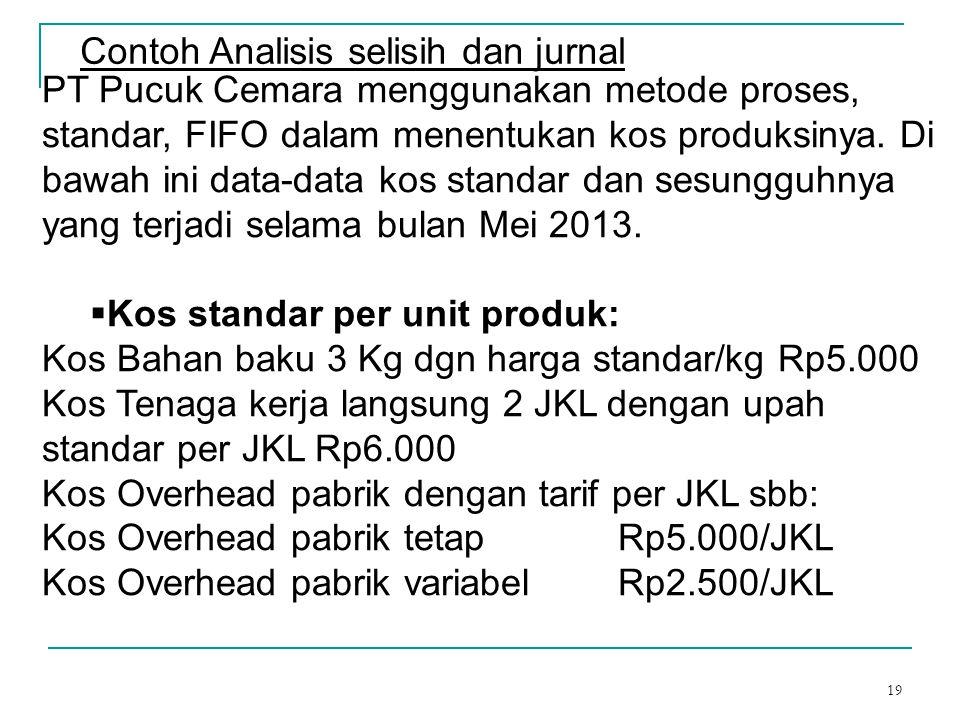 19 PT Pucuk Cemara menggunakan metode proses, standar, FIFO dalam menentukan kos produksinya. Di bawah ini data-data kos standar dan sesungguhnya yang