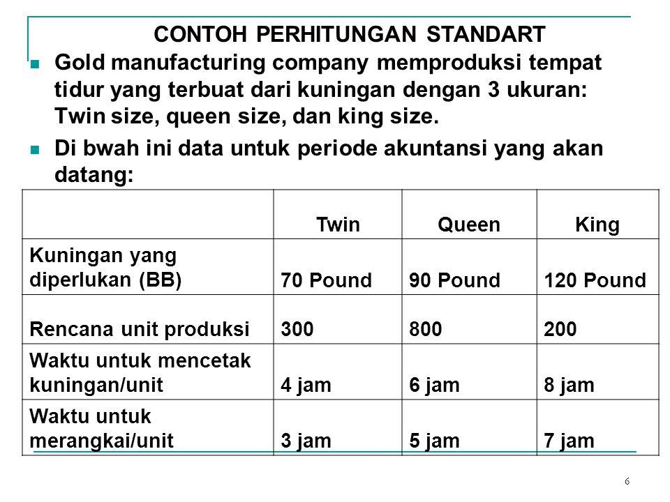 6 Gold manufacturing company memproduksi tempat tidur yang terbuat dari kuningan dengan 3 ukuran: Twin size, queen size, dan king size. Di bwah ini da