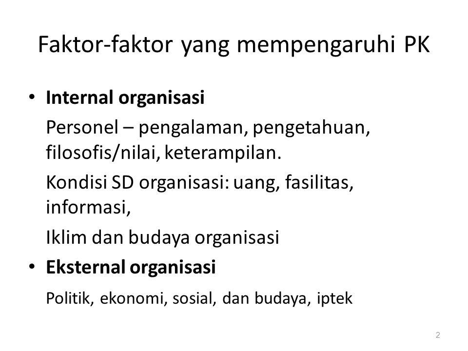 Faktor-faktor yang mempengaruhi PK Internal organisasi Personel – pengalaman, pengetahuan, filosofis/nilai, keterampilan. Kondisi SD organisasi: uang,