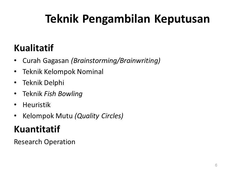 Teknik Pengambilan Keputusan Kualitatif Curah Gagasan (Brainstorming/Brainwriting) Teknik Kelompok Nominal Teknik Delphi Teknik Fish Bowling Heuristik Kelompok Mutu (Quality Circles) Kuantitatif Research Operation 6