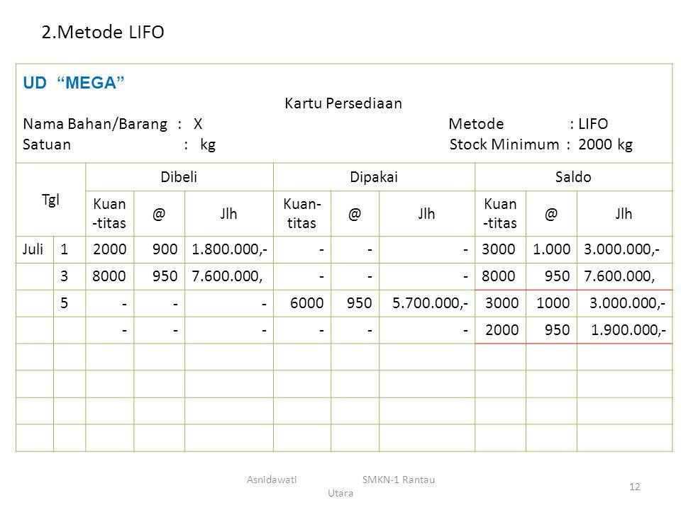 """2.Metode LIFO UD """"MEGA"""" Kartu Persediaan Nama Bahan/Barang : X Metode : LIFO Satuan : kg Stock Minimum : 2000 kg Tgl DibeliDipakaiSaldo Kuan -titas @J"""