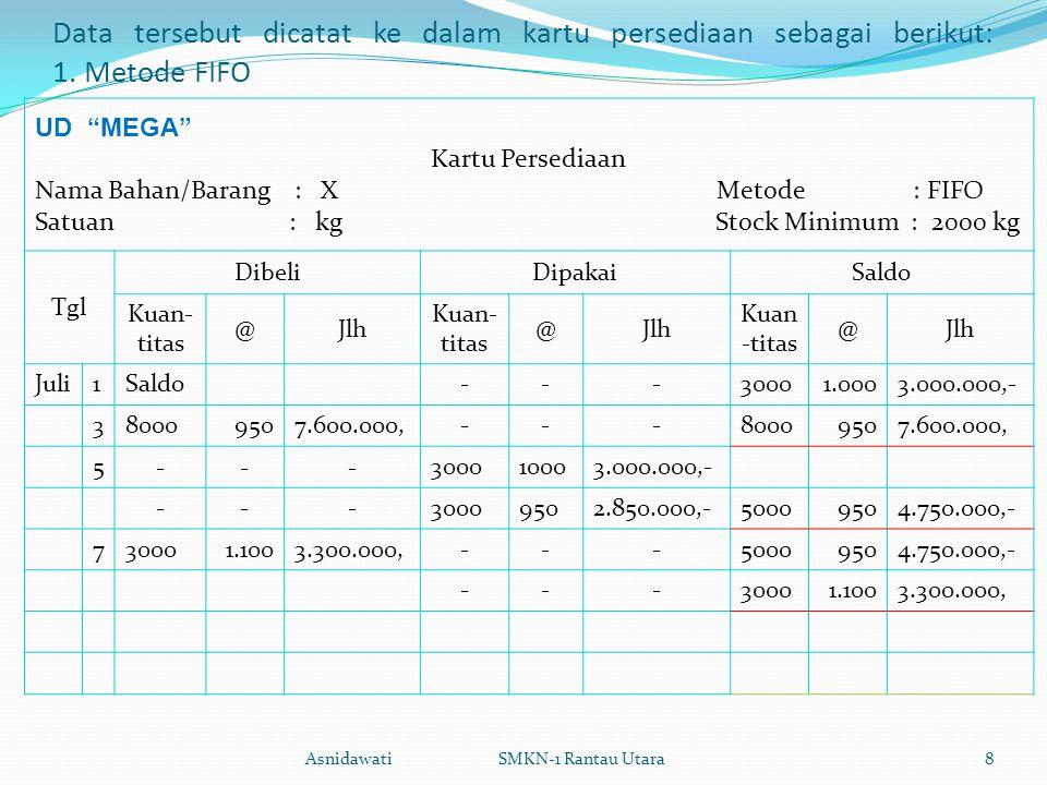 """Data tersebut dicatat ke dalam kartu persediaan sebagai berikut: 1. Metode FIFO UD """"MEGA"""" Kartu Persediaan Nama Bahan/Barang : X Metode : FIFO Satuan"""