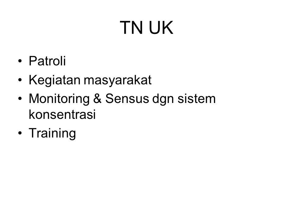 TN UK Patroli Kegiatan masyarakat Monitoring & Sensus dgn sistem konsentrasi Training