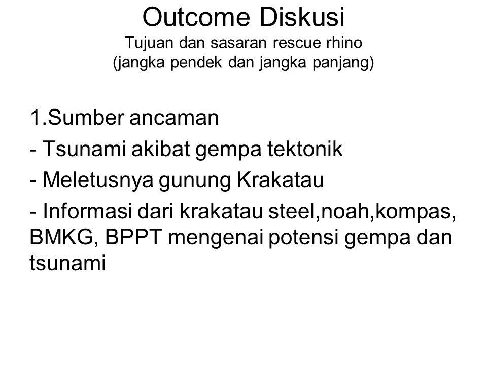 Outcome Diskusi Tujuan dan sasaran rescue rhino (jangka pendek dan jangka panjang) 1.Sumber ancaman - Tsunami akibat gempa tektonik - Meletusnya gunun