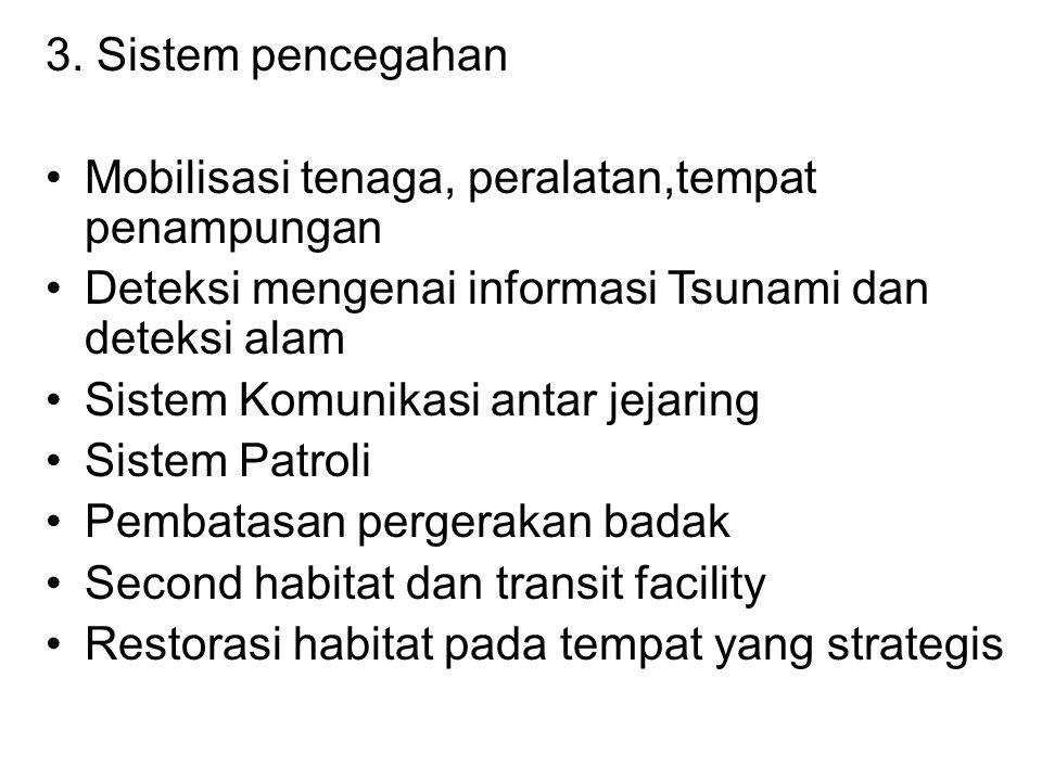3. Sistem pencegahan Mobilisasi tenaga, peralatan,tempat penampungan Deteksi mengenai informasi Tsunami dan deteksi alam Sistem Komunikasi antar jejar