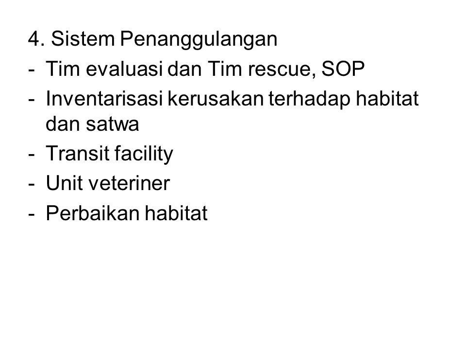 4. Sistem Penanggulangan -Tim evaluasi dan Tim rescue, SOP -Inventarisasi kerusakan terhadap habitat dan satwa -Transit facility -Unit veteriner -Perb