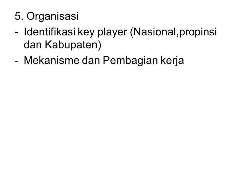 5. Organisasi -Identifikasi key player (Nasional,propinsi dan Kabupaten) -Mekanisme dan Pembagian kerja