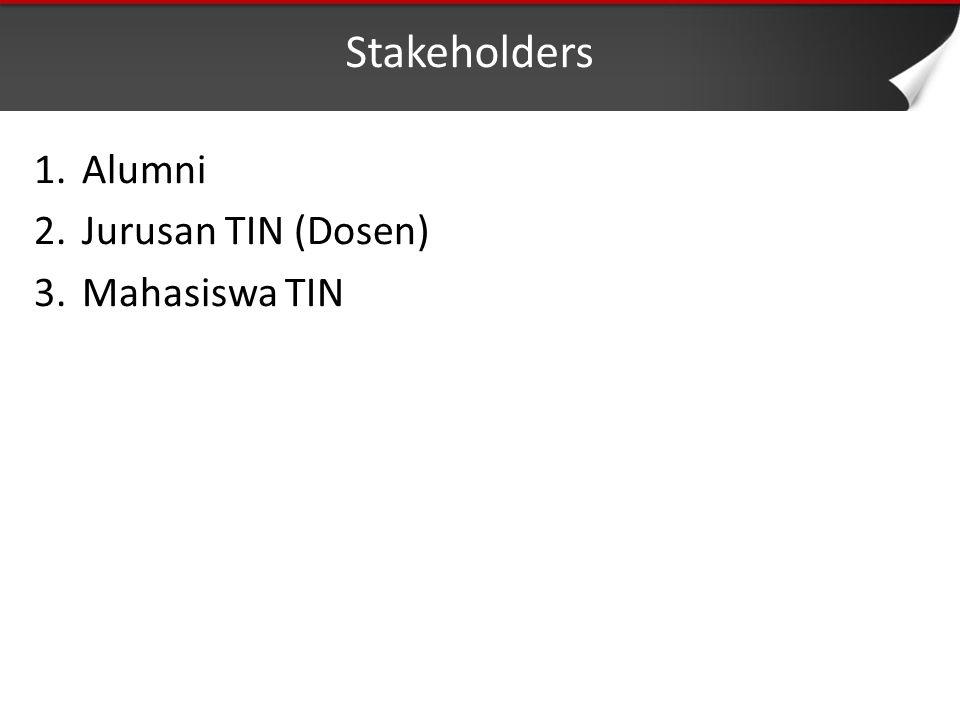 Stakeholders 1.Alumni 2.Jurusan TIN (Dosen) 3.Mahasiswa TIN