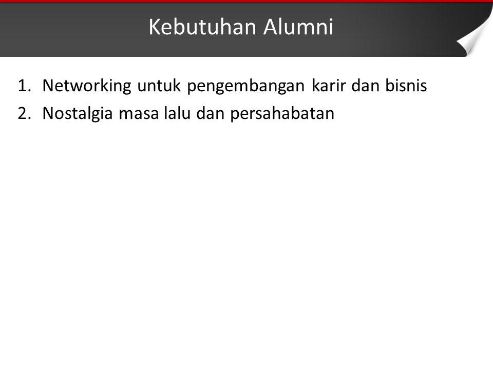 Kebutuhan Alumni 1.Networking untuk pengembangan karir dan bisnis 2.Nostalgia masa lalu dan persahabatan
