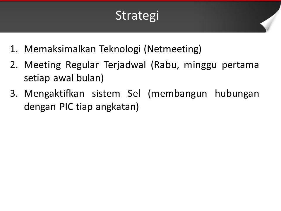 Strategi 1.Memaksimalkan Teknologi (Netmeeting) 2.Meeting Regular Terjadwal (Rabu, minggu pertama setiap awal bulan) 3.Mengaktifkan sistem Sel (membangun hubungan dengan PIC tiap angkatan)