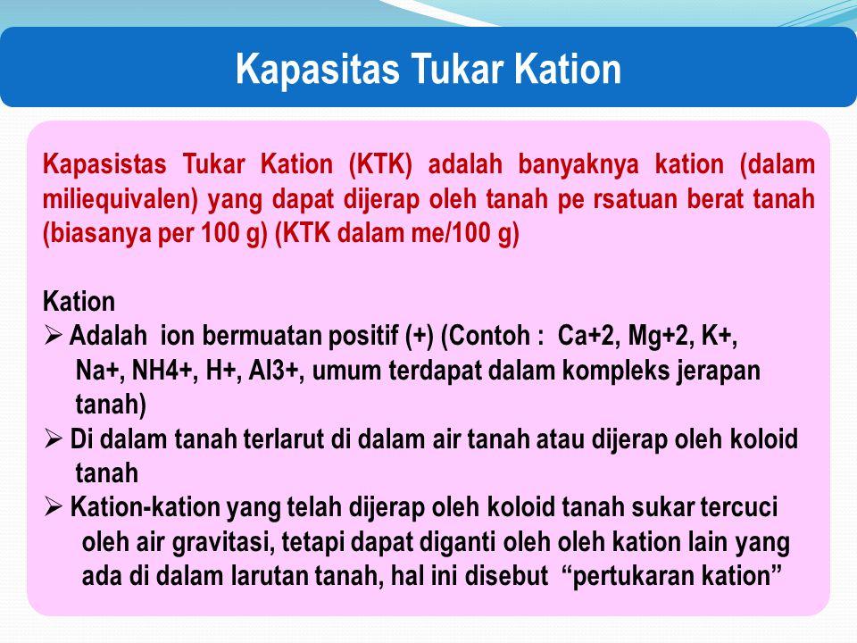 Kapasitas Tukar Kation Kapasistas Tukar Kation (KTK) adalah banyaknya kation (dalam miliequivalen) yang dapat dijerap oleh tanah pe rsatuan berat tanah (biasanya per 100 g) (KTK dalam me/100 g) Kation  Adalah ion bermuatan positif (+) (Contoh : Ca+2, Mg+2, K+, Na+, NH4+, H+, Al3+, umum terdapat dalam kompleks jerapan tanah)  Di dalam tanah terlarut di dalam air tanah atau dijerap oleh koloid tanah  Kation-kation yang telah dijerap oleh koloid tanah sukar tercuci oleh air gravitasi, tetapi dapat diganti oleh oleh kation lain yang ada di dalam larutan tanah, hal ini disebut pertukaran kation