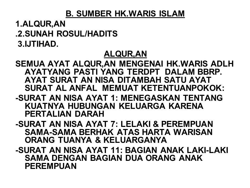 B. SUMBER HK.WARIS ISLAM 1.ALQUR,AN.2.SUNAH ROSUL/HADITS 3.IJTIHAD. ALQUR,AN SEMUA AYAT ALQUR,AN MENGENAI HK.WARIS ADLH AYATYANG PASTI YANG TERDPT DAL