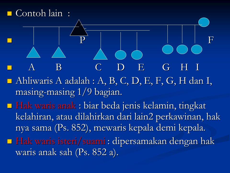 Contoh lain : Contoh lain : P F P F A B C D E G H I A B C D E G H I Ahliwaris A adalah : A, B, C, D, E, F, G, H dan I, masing-masing 1/9 bagian. Ahliw