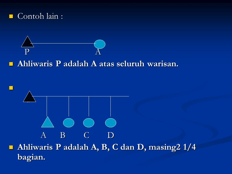 Contoh lain : Contoh lain : P A P A Ahliwaris P adalah A atas seluruh warisan. Ahliwaris P adalah A atas seluruh warisan. P A B C D A B C D Ahliwaris