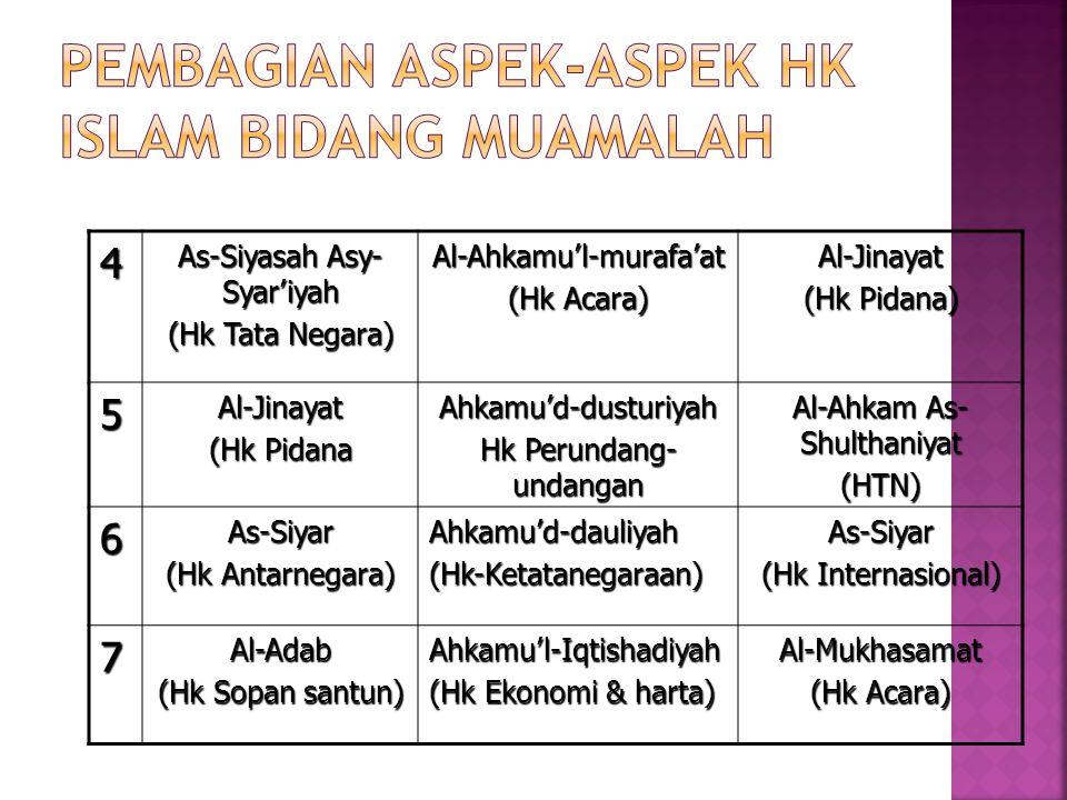 1.Asas Ilahiyah  2. Asas Kebebasan (Al-Hurriyah)  3.