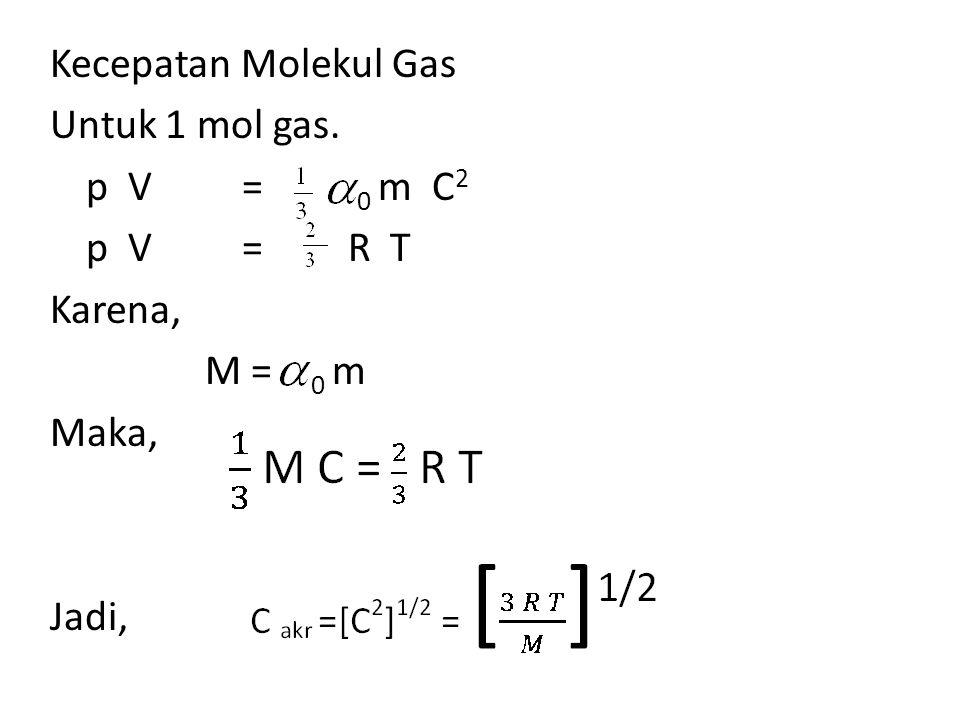 Kecepatan Molekul Gas Untuk 1 mol gas. p V= 0 m C 2 p V= R T Karena, M = 0 m Maka, Jadi,