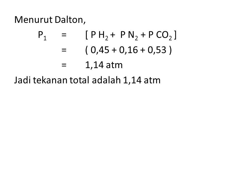 Menurut Dalton, P 1 =[ P H 2 + P N 2 + P CO 2 ] =( 0,45 + 0,16 + 0,53 ) =1,14 atm Jadi tekanan total adalah 1,14 atm
